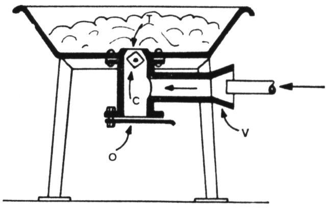 Plan Foyer De Forge : Le cours de forge